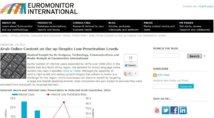 le cabinet Euromonitor