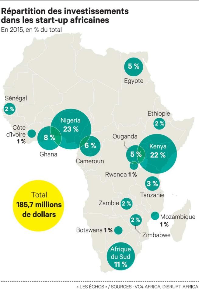 L'Afrique - nouvel eldorado de l'innovation