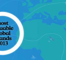 Afrique: MTN gagne 9 places dans le classement des 100 meilleures marques mondiales